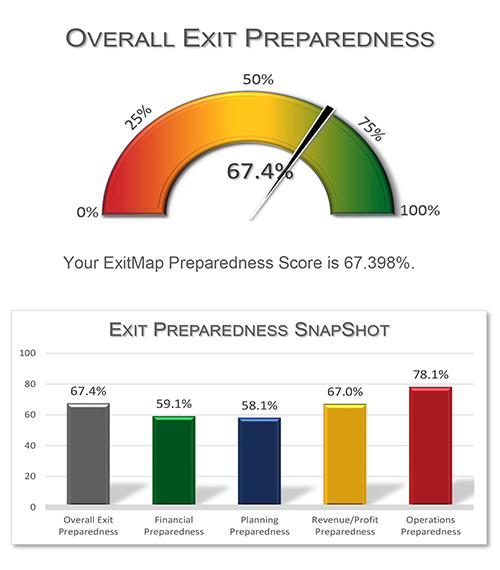 Exit Map Snapshot